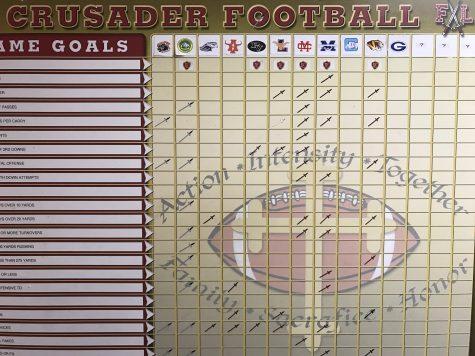 The Future of Faith Lutheran Football