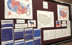 Seniors Opinions About Government Class and The 2020 Election